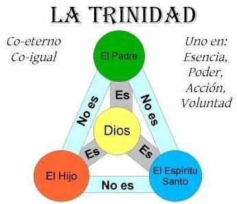 dotricna_de_la_trinidad